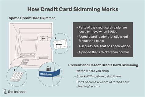 Credit Card Authorization And Capture How Does Credit Card Skimming Work The Balance