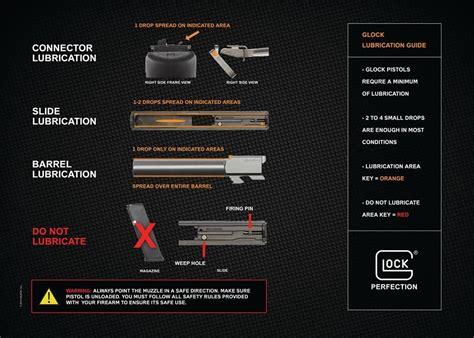 Glock-Question How Lubricate Glock 19.