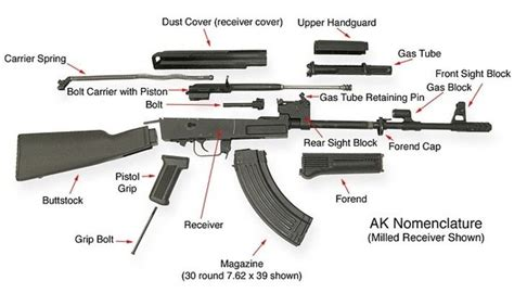 Ak-47-Question How Many Parts In An Ak-47.