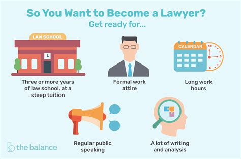 Corporate Lawyer Jobs Canada How To Become A Corporate Lawyer In Canada Career Trend
