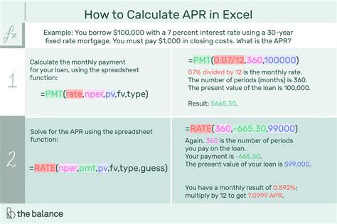Convert Credit Card Apr To Daily Rate How To Calculate Annual Percentage Rate Apr