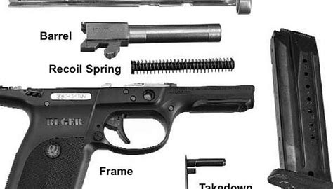 Ruger-Question How To Clean A Sr8 Ruger.