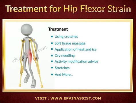 how to heal a hip flexor strain fastest animal on earth