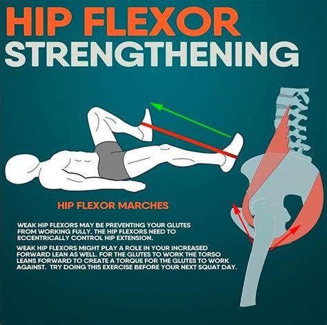 how to increase hip flexor strengthening videos como