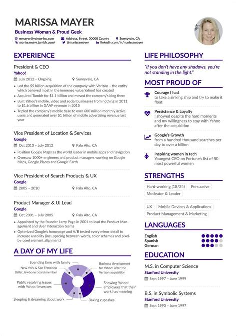 How To Make A Resume Using Latex Latex Resume Examples The Linux Daily
