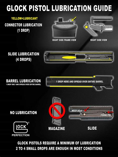 Glock-Question How To Lube Glock.