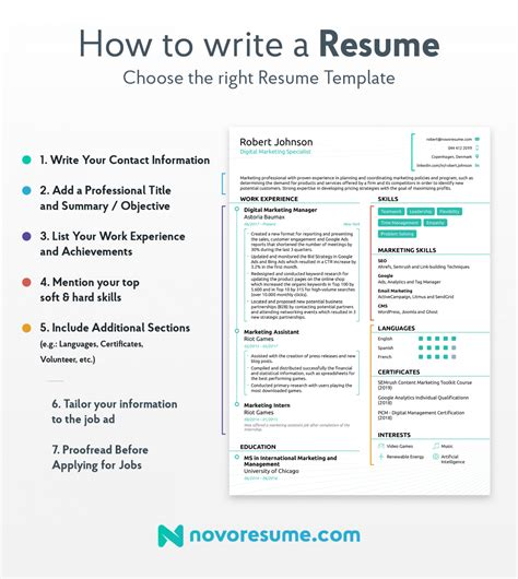 how to make a perfect resume step by step modern cover letter