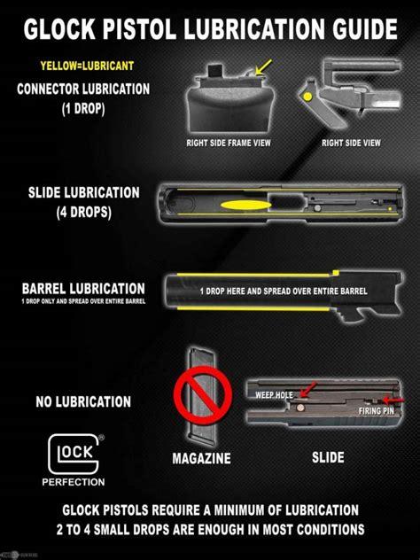 Gunkeyword How To Properly Lub A Glock.
