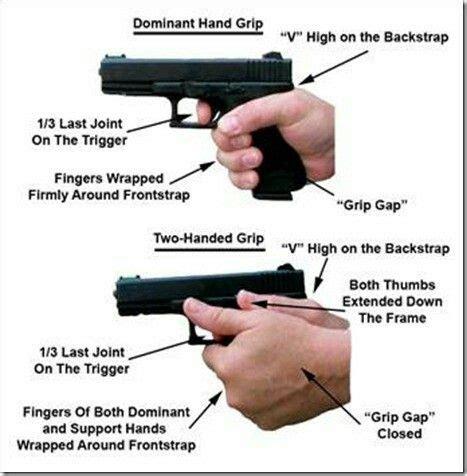 Gunkeyword How To Properly Use A Glock.