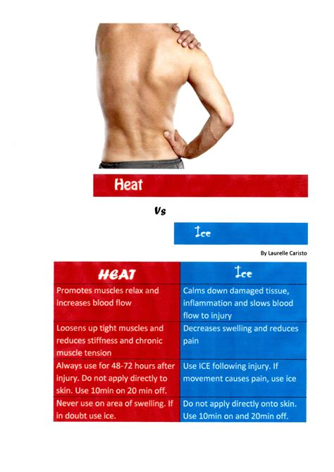 how to strengthen hip flexors after injury ice or heat