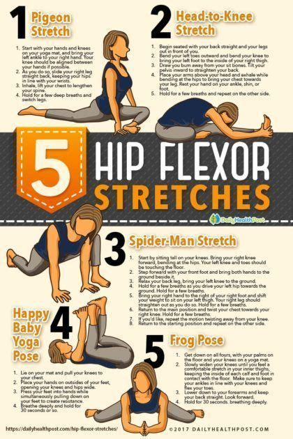 how to stretch tight hip flexor muscles causes bones