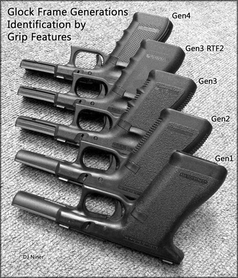 Glock-Question How To Tell 3rd Gen From 4th Gen Glock.