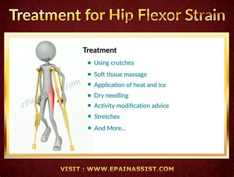 how to treat a strained hip flexor muscle