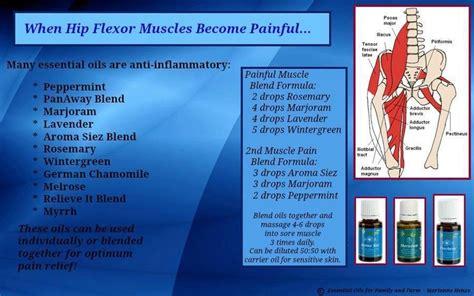 how to treat hip flexor injuries in dancers workshop lewisville