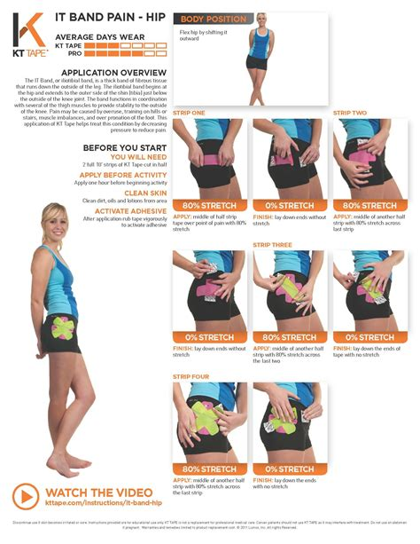 how to wrap a hip flexor with k tape therapy shoulder stability