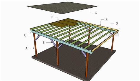 How To Build A Flat Roof Carport Plans