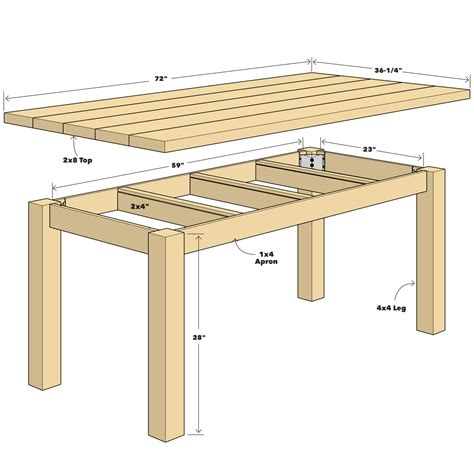 How To Build A Simple Wooden Table