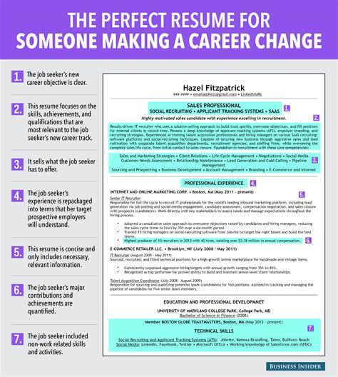 resume keywords list 2014 ideal resume for someone making a career change business