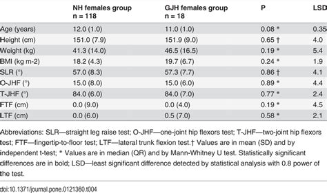 image of hamstring and hip flexor testing internet download