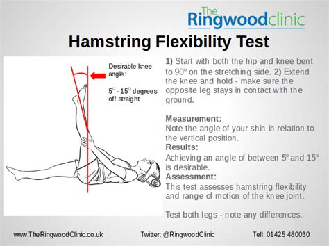 image of hamstring and hip flexor tests for appendicitis at home