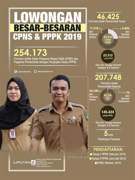 Sscn Bkn Go Id 2017 Kemenkumham Infocpnsmenpanblogspotcoid Info Lowongan Cpns 2018