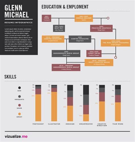 infographic resume builder online vizualizeme visualize your resume in one click - Infographic Resume Builder