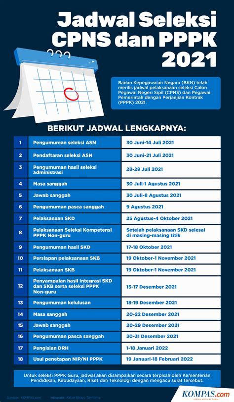 Informasi Cpns 2017 Portal Cpns Dan Asn Indonesia 2017 2018