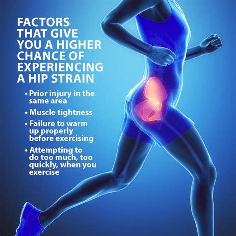 inner hip muscle strain