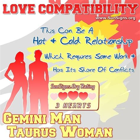 Taurus-Question Is A Female Gemini And A Male Taurus Compatible.