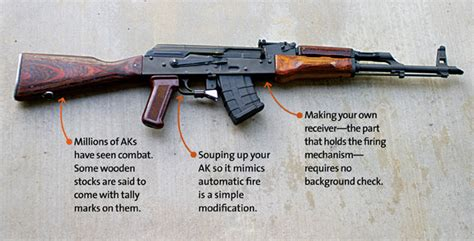 Ak-47-Question Is It Legal To Own A Ak 47 In Canada.