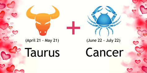 Taurus-Question Is Taurus Good With Cancer.