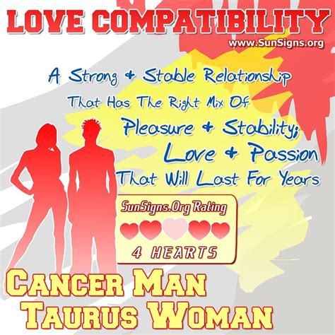 Taurus-Question Is Taurus Man Compatible With Cancer Woman.