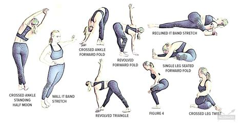 it band knee stretches
