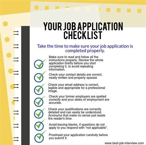 Job Application Example Supporting Statement Job Applications Tips For Writing A Cover Letter Or