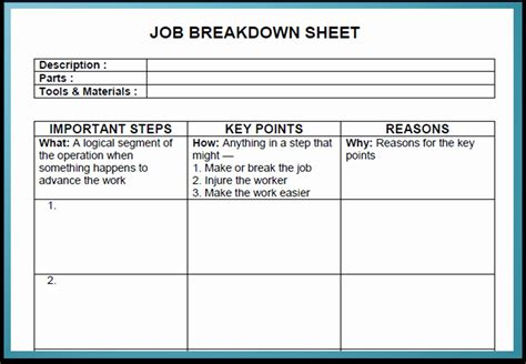 Job Reference Questions Template Job Breakdown Sheet Template For Twi Job Instruction