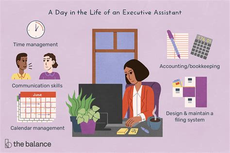 job description for administrative assistant for church administrative assistant salary payscale