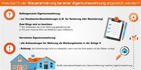 Kauf Eigentumswohnung Steuerlich Absetzen