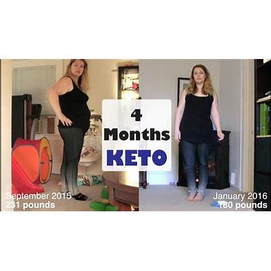 Keto Diet Before and After What 4 Months On The Keto Diet Looks Like