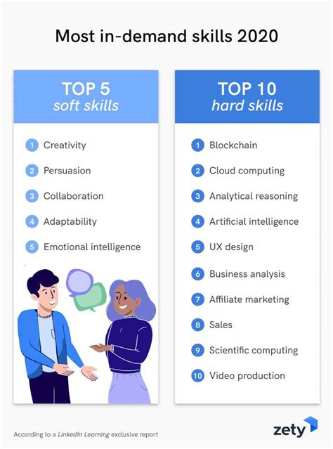 key tips for a good resume career key resume and cover letter services and job - Tips On A Good Resume
