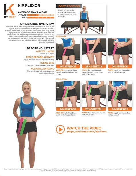 kinesio tape hip flexor and abs traction art