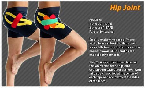 kinesio tape hip flexor tendonitis in dancers incorporated