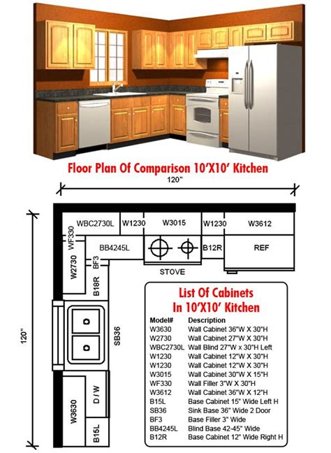 Kitchen Cabinet Plans Blueprints
