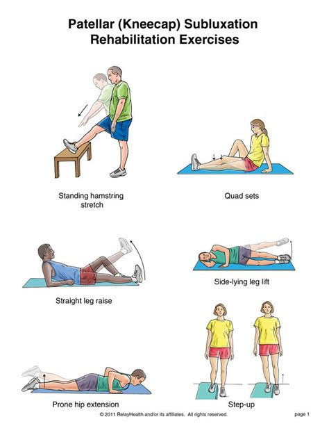 knee tendonitis rehab exercises