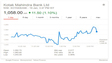 Kotak Credit Card Images Download Hdfc Bank Cash And Cheque Deposit Slip Finance