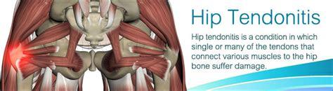 left hip tendinopathy images