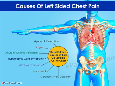 left side pain in chest when breathing