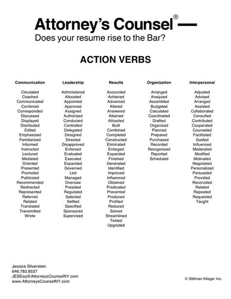 Legal Resume Action Words Action Words For Your Cv University Of Kent