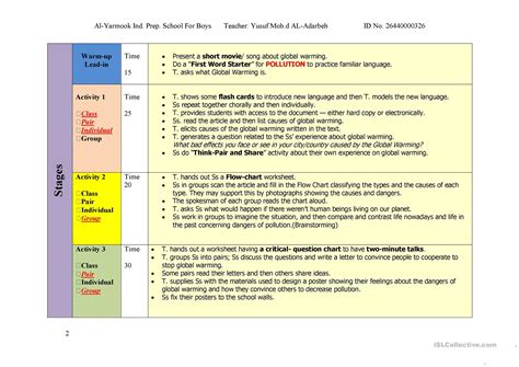 Is Ghostwriting Ethical Forbes Bloom Taxonomy Resume Catholic - Bloom taxonomy lesson plan template
