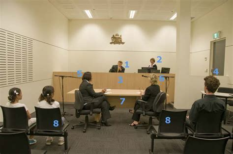 Cost Of Lawyer For Small Claims Local Court Small Claims Welcome To Lawaccess Nsw