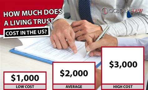 Cost Lawyer Will Trust Low Cost Living Trust Lawyers